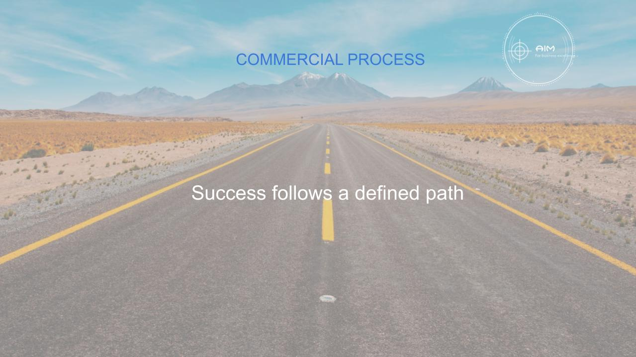 Success follows a defined path